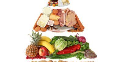 Substâncias essenciais para o seu organismo